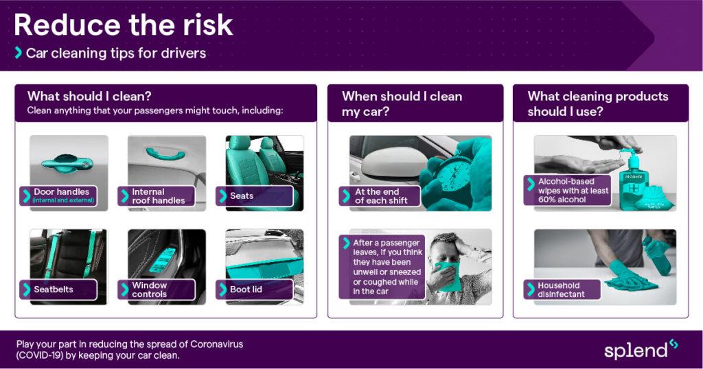 Car cleaning checklist coronavirus