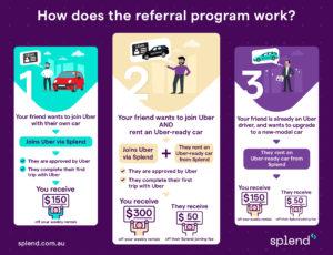 Splend referral program
